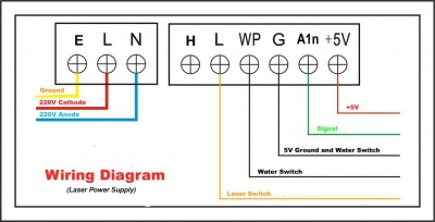 Wiring Diagram of Laser Power Supply.jpg